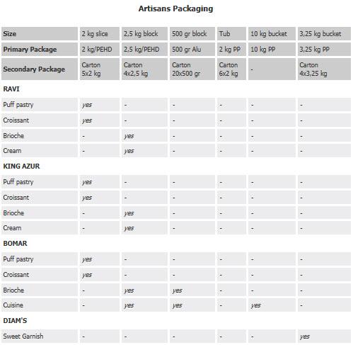 packaging-artisans-2